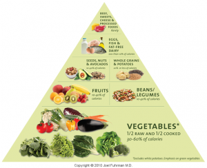 foodpyramid-large